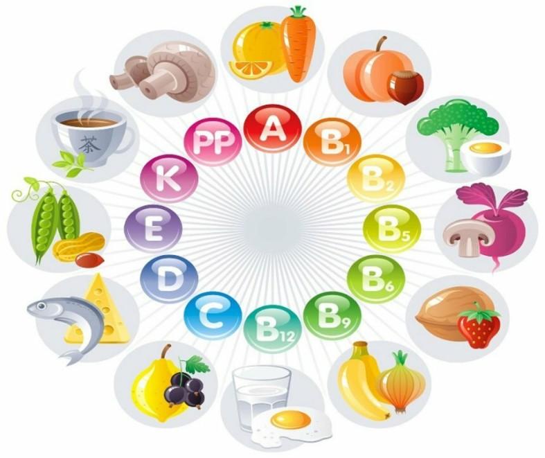 Витамины картинки для детей