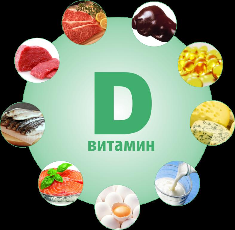 Витамин Д продукты